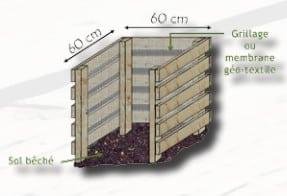comment fabriquer un composteur comment faire un composteur le jardinier. Black Bedroom Furniture Sets. Home Design Ideas